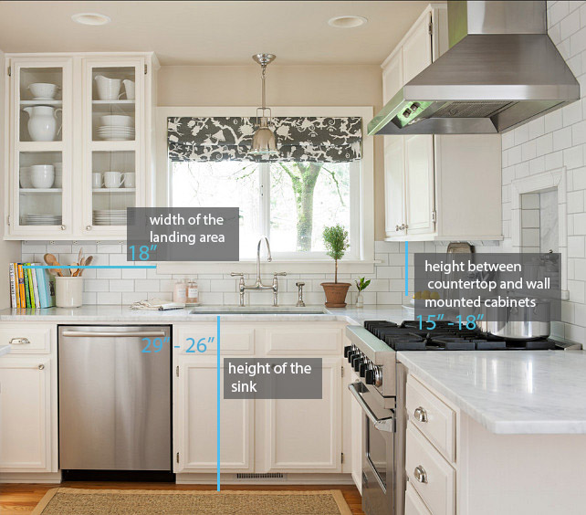 Kitchen Cabinet Height Above Sink: Interior Design Measurements
