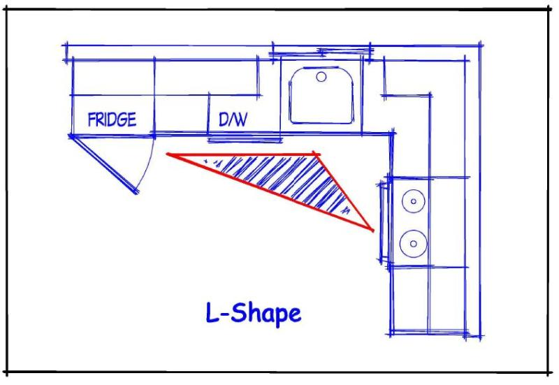 L shaped kitchen layout 1